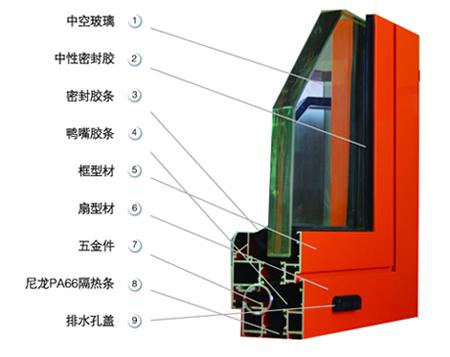 隔热断桥铝合金窗门窗的优点及保养